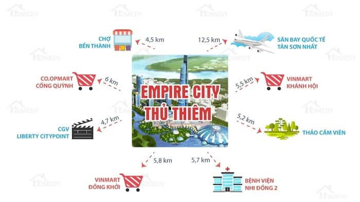 lien ket tien ich empire city