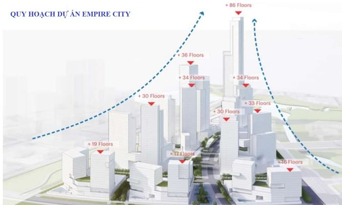 quy hoach empire city