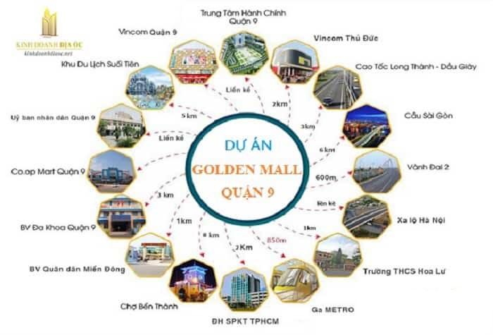 vị trí dự án golden mall quận 9