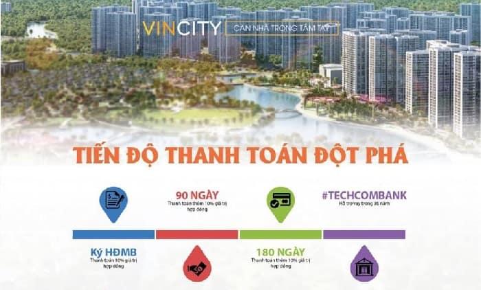 giải pháp tài chính hỗ trợ mua nhà vincity