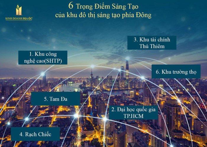 6 yếu tố trọng điểm thành phố phía đông