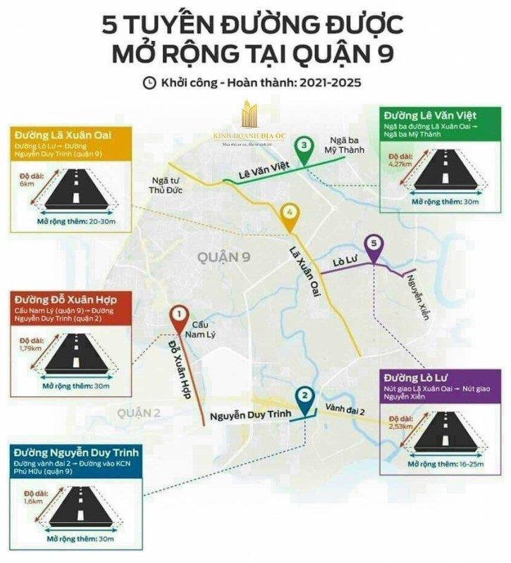những tuyến đường được mở rộng tại quận 9