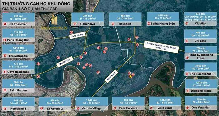 Giá bán căn hộ khu Đông Sài Gòn tăng nhanh