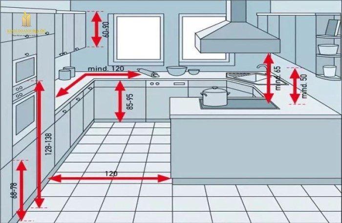 Kích thước bàn bếp và mặt đá tủ bếp