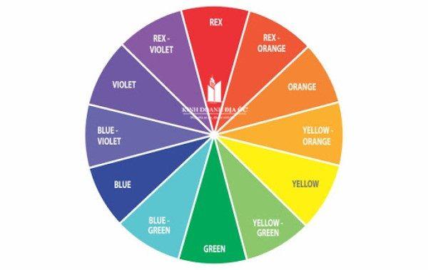 bảng màu sắc cơ bản